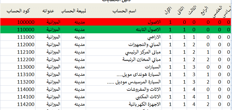 تحميل برنامج excel 2017 باللغة العربية مجانا